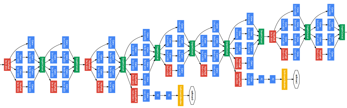 An Intuitive Guide to Deep Network Architectures | by Joyce Xu | Towards  Data Science